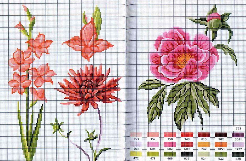 Описание небольшие вышивки цветов