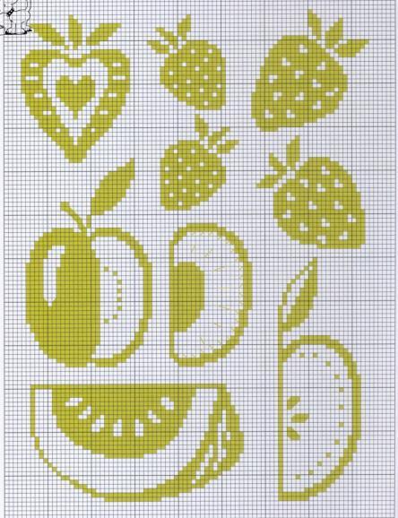 Схемы вышивки фруктов крестом